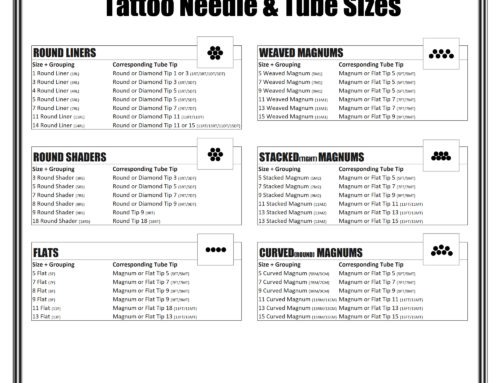 Matching Tattoo Needles to Tattoo Tubes & Tips